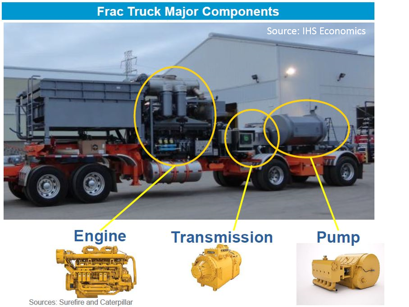 Frack_Truck3_08-2015